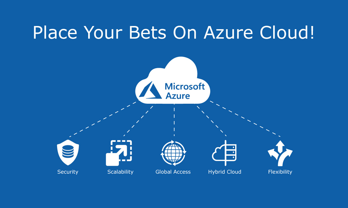 Microsoft Azure - cloud computing solutions providers