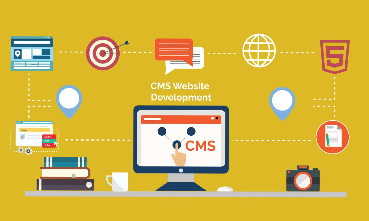 CMS Integration Services - custom cms solutions