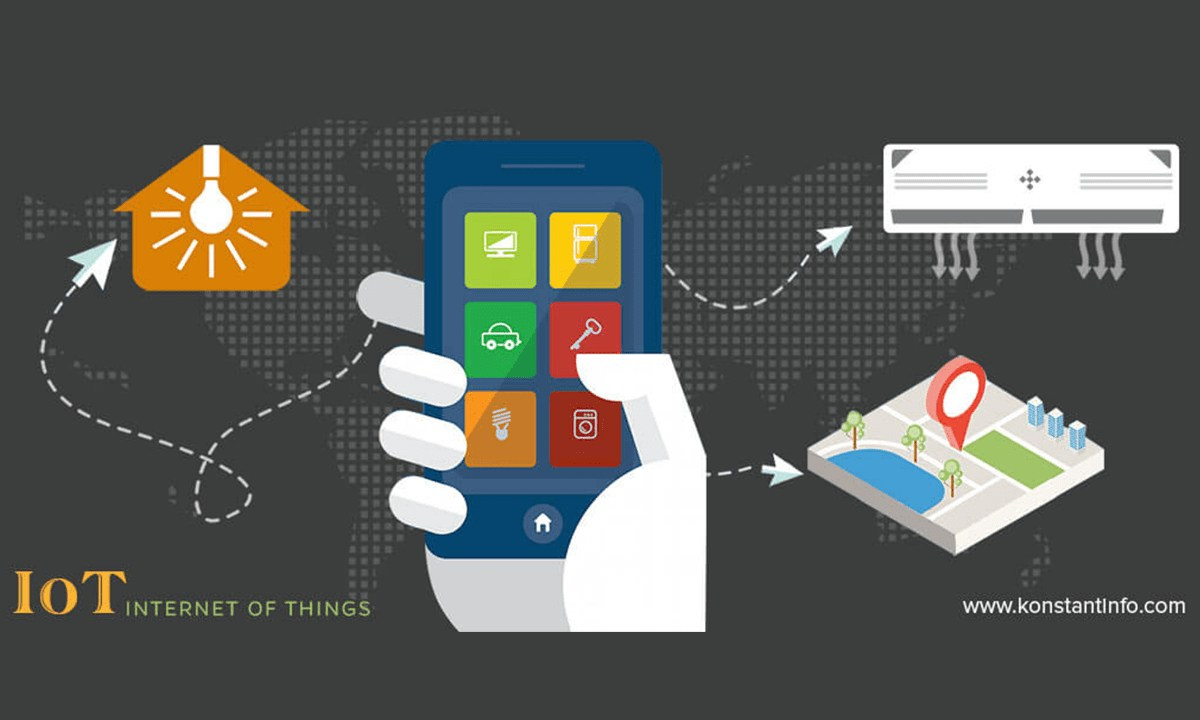 IOT Application Development - iot solution