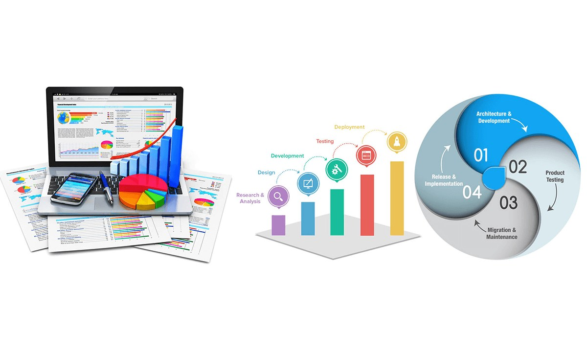 E-commerce Sites & Applications - Digital Retail Solutions