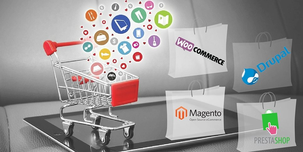 4 software solutions that drive intelligent ecommerce