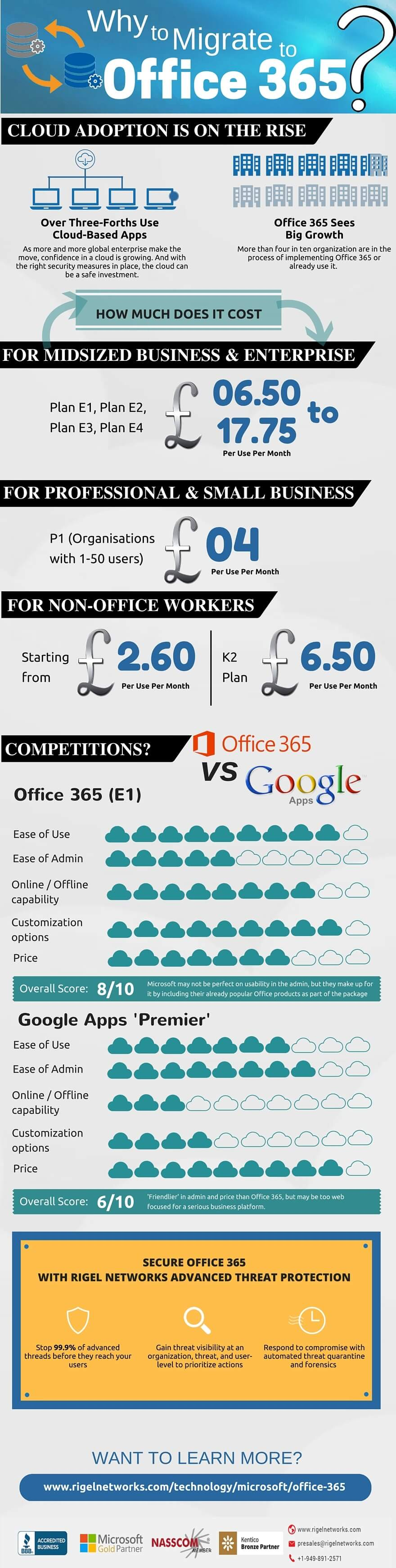 why-to-migrate-to-office-365