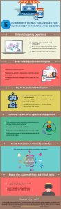 6-ecommerce-trends-to-consider-for-sustaining-%2f-dominating-the-industry
