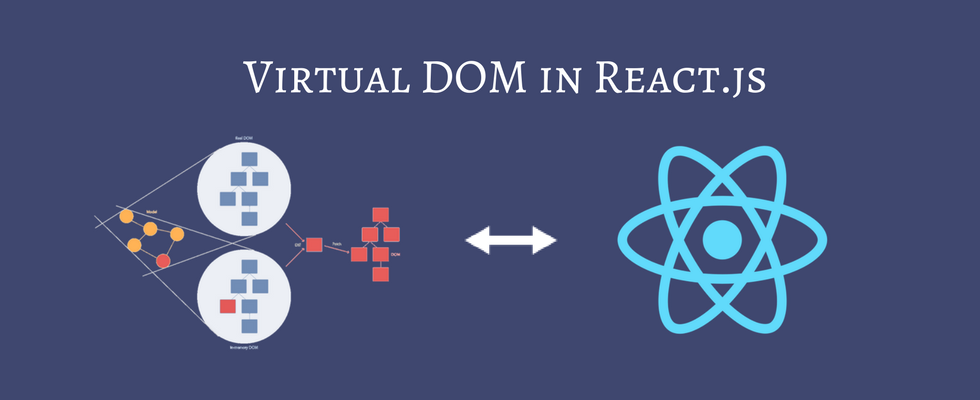 Using Virtual DOM in React.js: Top 5 Benefits