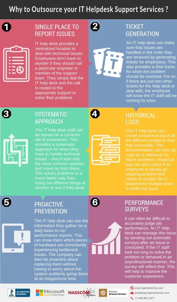 it-help-desk_infographic-599x1024
