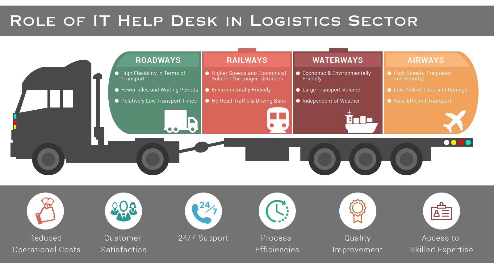 role-of-it-help-desk-in-logistics-sector-1