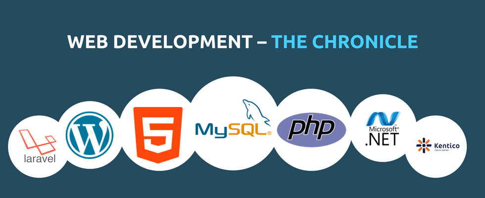 Web Development: A Chronicle
