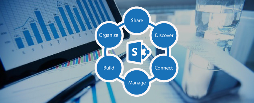 Communication, Collaboration, & SharePoint Online: The Must-haves for Business Success