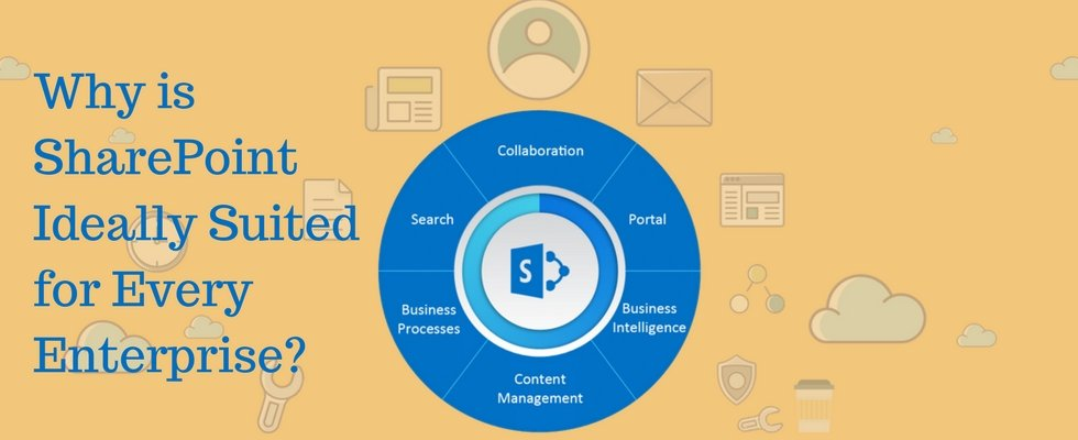 Say Yes to SharePoint Development Services for Enterprise Success
